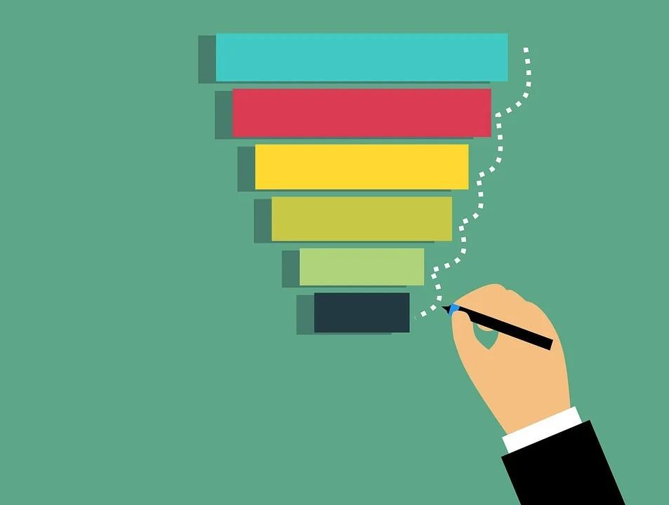 Aprende a Atraer Clientes con los Embudos de Marketing